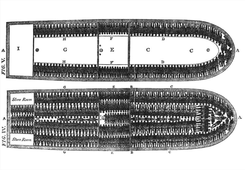An illustration of how slaves were arranged on slave ships.