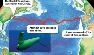 The robotic underwater glider Scarlet Knight crossed the  Atlantic over the course of several months in 2009.